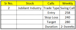 swing-call-analysis-for-26th-april-2021