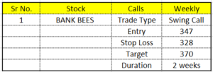 swing-call-analysis-for-24th-may-2021
