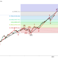 nifty_50_ellite wave _count
